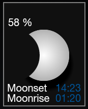 Zooper Widget Mondphase